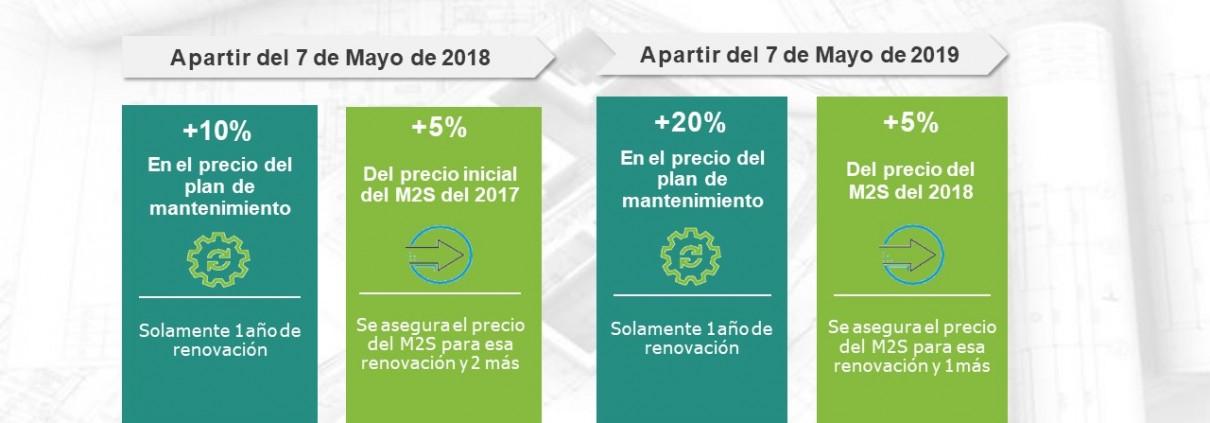 M2S AUMENTO DE PRECIOS MAYO 2019